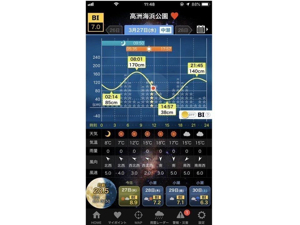 タイドグラフBI 潮見表 アプリ