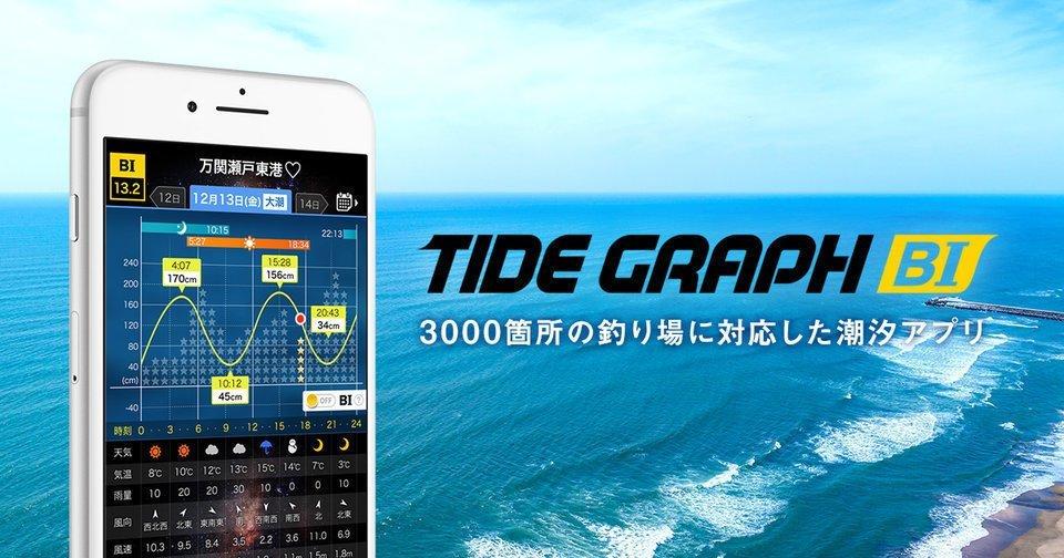 業界初!3,000ヶ所の釣り場に対応した潮見表アプリ「タイドグラフBI」がリリース!釣り場の潮汐や天気、魚の釣れやすさまで全てわかります!